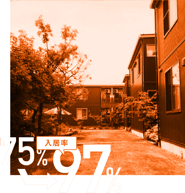 入居率75%から97%